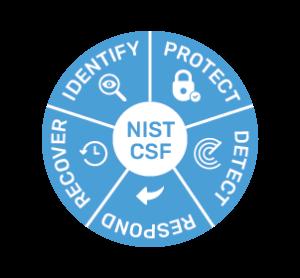 NIST_CSF_RSC