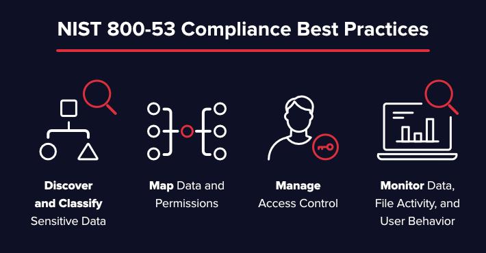 nist-800-53-compliance-best-practices