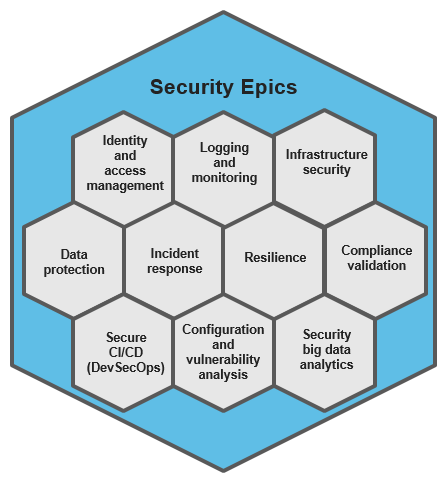 securityepics